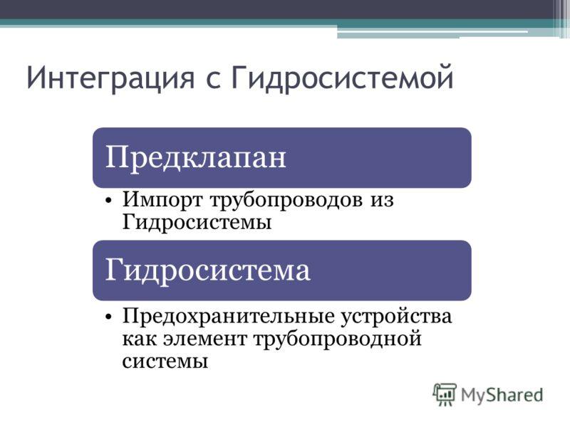 Интеграция с Гидросистемой Предклапан Импорт трубопроводов из Гидросистемы Гидросистема Предохранительные устройства как элемент трубопроводной системы