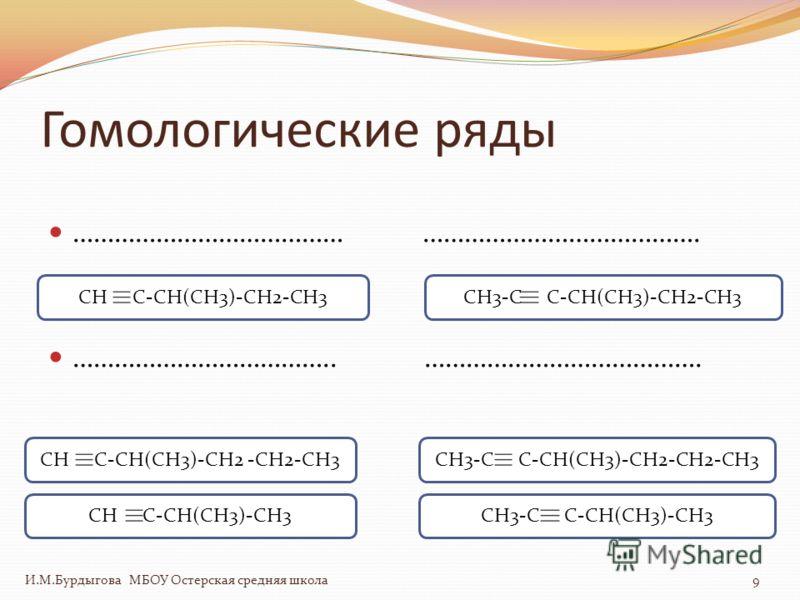 Гомологические ряды ………………………………… …………………………………. ……………………………….. …………………………………. И.М.Бурдыгова МБОУ Остерская средняя школа9 CH C-CH(CH3)-CH2-CH3CH C-CH(CH3)-CH3CH C-CH(CH3)-CH2 -CH2-CH3CH3-C C-CH(CH3)-CH3CH3-C C-CH(CH3)-CH2-CH3CH3-C C-CH(CH3)-CH2-CH2-