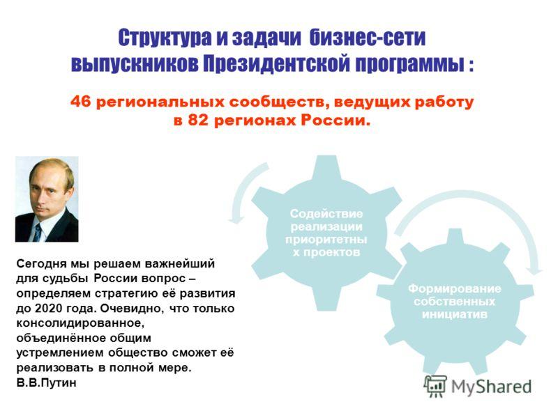 Структура и задачи бизнес-сети выпускников Президентской программы : 46 региональных сообществ, ведущих работу в 82 регионах России. Формирование собственных инициатив Содействие реализации приоритетны х проектов Сегодня мы решаем важнейший для судьб