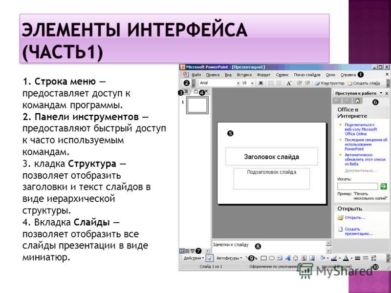 1. Строка меню предоставляет доступ к командам программы. 2. Панели инструментов предоставляют быстрый доступ к часто используемым командам. 3. кладка Структура позволяет отобразить заголовки и текст слайдов в виде иерархической структуры. 4. Вкладка