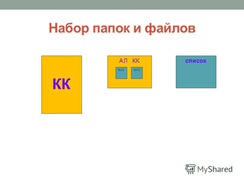 Набор папок и файлов список АЛ КК ФИО КК