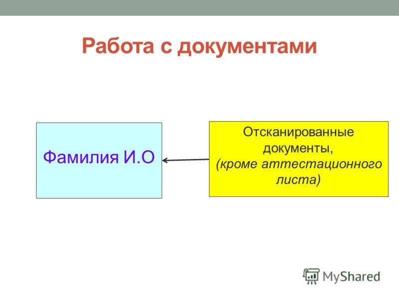 Работа с документами Фамилия И.О Отсканированные документы, (кроме аттестационного листа)