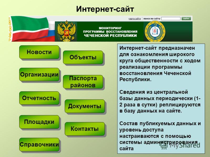 Интернет-сайт Интернет-сайт предназначен для ознакомления широкого круга общественности с ходом реализации программы восстановления Чеченской Республики. Сведения из центральной базы данных периодически (1- 2 раза в сутки) реплицируются в базу данных