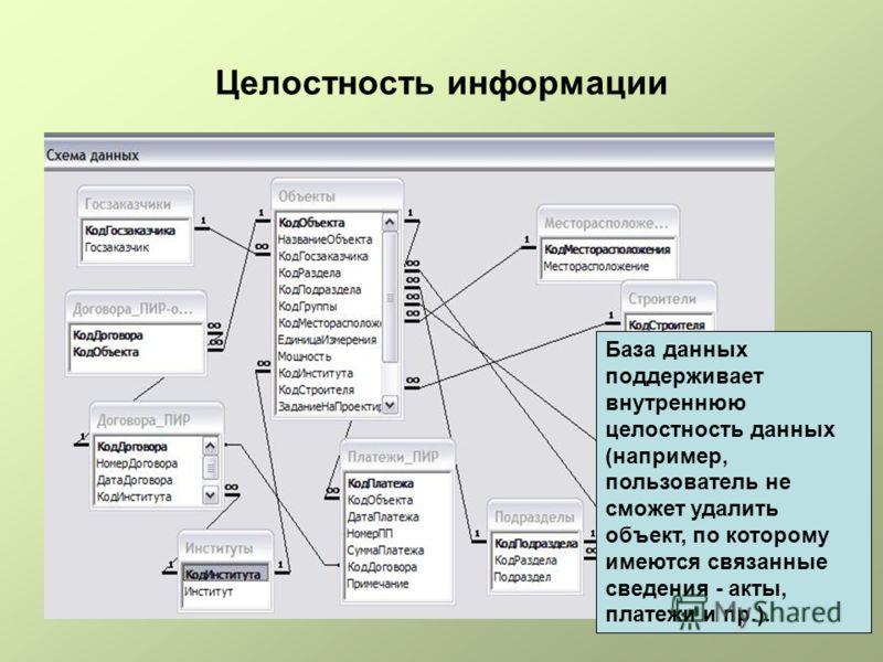 Целостность информации База данных поддерживает внутреннюю целостность данных (например, пользователь не сможет удалить объект, по которому имеются связанные сведения - акты, платежи и пр.).
