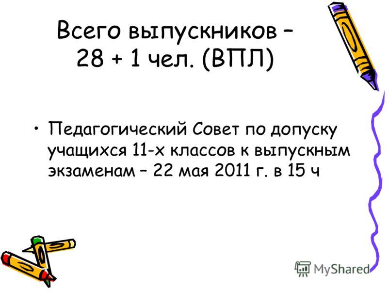 Всего выпускников – 28 + 1 чел. (ВПЛ) Педагогический Совет по допуску учащихся 11-х классов к выпускным экзаменам – 22 мая 2011 г. в 15 ч