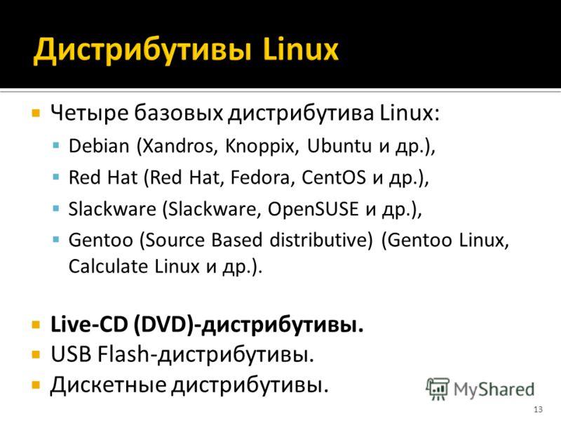 Четыре базовых дистрибутива Linux: Debian (Xandros, Knoppix, Ubuntu и др.), Red Hat (Red Hat, Fedora, CentOS и др.), Slackware (Slackware, OpenSUSE и др.), Gentoo (Source Based distributive) (Gentoo Linux, Calculate Linux и др.). Live-CD (DVD)-дистри