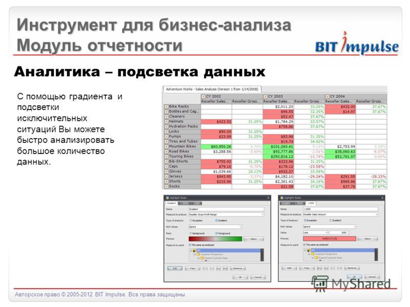 Авторское право © 2005-2012 BIT Impulse. Все права защищены. Инструмент для бизнес-анализа Модуль отчетности Аналитика – подсветка данных С помощью градиента и подсветки исключительных ситуаций Вы можете быстро анализировать большое количество данных