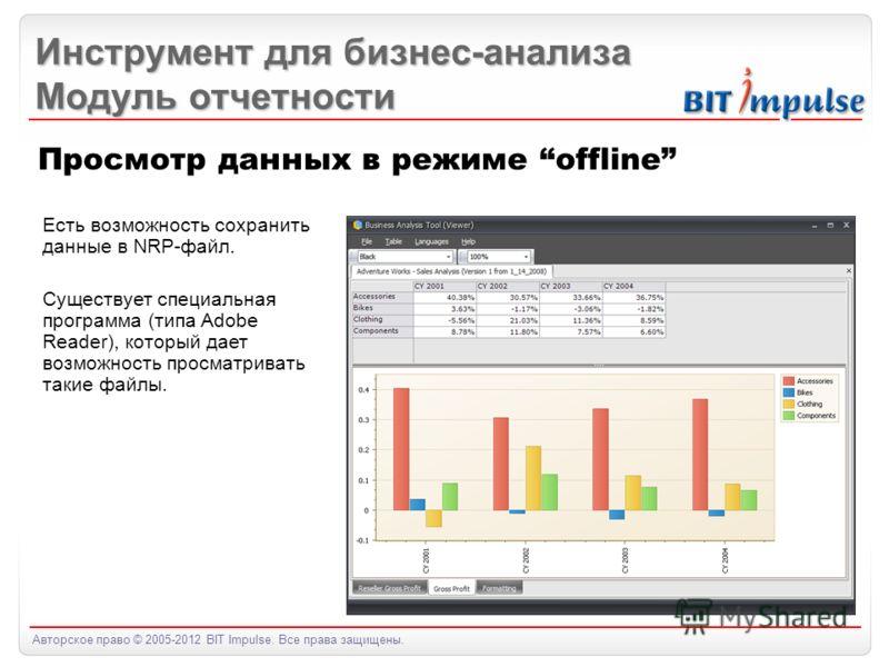 Авторское право © 2005-2012 BIT Impulse. Все права защищены. Инструмент для бизнес-анализа Модуль отчетности Просмотр данных в режиме offline Есть возможность сохранить данные в NRP-файл. Существует специальная программа (типа Adobe Reader), который