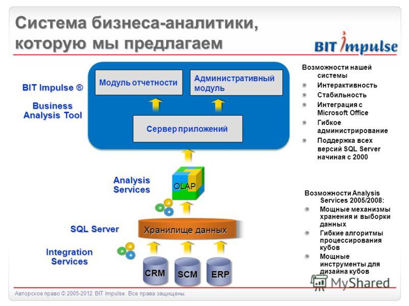 Авторское право © 2005-2012 BIT Impulse. Все права защищены. Система бизнеса-аналитики, которую мы предлагаем Хранилище данных Integration Services Analysis Services OLAP SQL Server Сервер приложений Модуль отчетности Административный модуль ERP CRM