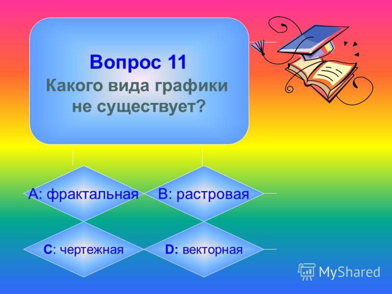 Вопрос 11 Какого вида графики не существует? А: фрактальнаяB: растровая C: чертежнаяD: векторная