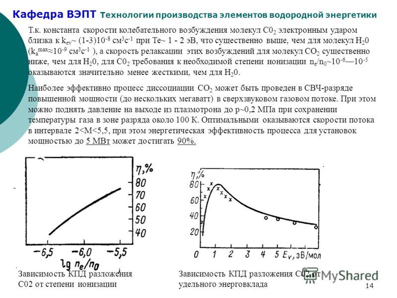 Кафедра ВЭПТ Технологии производства элементов водородной энергетики 14 Т.к. константа скорости колебательного возбуждения молекул С0 2 электронным ударом близка к k ev ~ (1-3)10 -8 см 3 с -1 при Те~ 1 - 2 эВ, что существенно выше, чем для молекул Н