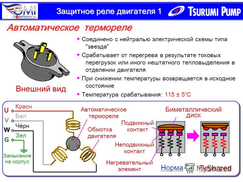 Защитное реле двигателя 1 Биметаллический диск Подвижный контакт Неподвижный контакт Нагревательный элемент Норма Перегрев Красн Бел Чёрн Зел Обмотка двигателя Замыкание на корпус Соединено с нейтралью электрической схемы типа