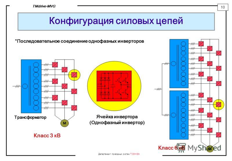 Департамент приводных систем TOSHIBA 10 TMdrive-MVG Конфигурация силовых цепей *Последовательное соединение однофазных инверторов Трансформатор Класс 3 кВ Ячейка инвертора (Однофазный инвертор)