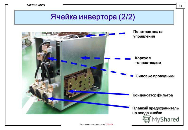Департамент приводных систем TOSHIBA 14 TMdrive-MVG Ячейка инвертора (2/2) Печатная плата управления Корпус с теплоотводом Силовые проводники Конденсатор фильтра Плавкий предохранитель на входе ячейки