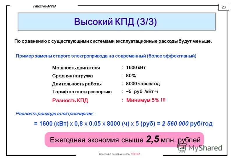 Департамент приводных систем TOSHIBA 23 TMdrive-MVG Высокий КПД (3/3) По сравнению с существующими системами эксплуатационные расходы будут меньше. Мощность двигателя Средняя нагрузка Длительность работы Тариф на электроэнергию Разность КПД : 1600 кВ