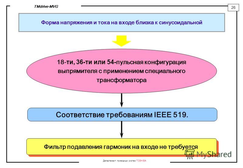 Департамент приводных систем TOSHIBA 26 TMdrive-MVG Соответствие требованиям IEEE 519. 18- ти, 36-ти или 54- пульсная конфигурация выпрямителя с применением специального трансформатора Форма напряжения и тока на входе близка к синусоидальной Фильтр п