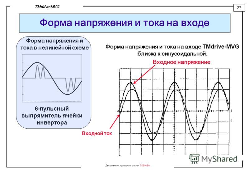 Департамент приводных систем TOSHIBA 27 TMdrive-MVG Форма напряжения и тока на входе TMdrive-MVG близка к синусоидальной. Входное напряжение Входной ток Форма напряжения и тока на входе Форма напряжения и тока в нелинейной схеме 6-пульсный выпрямител