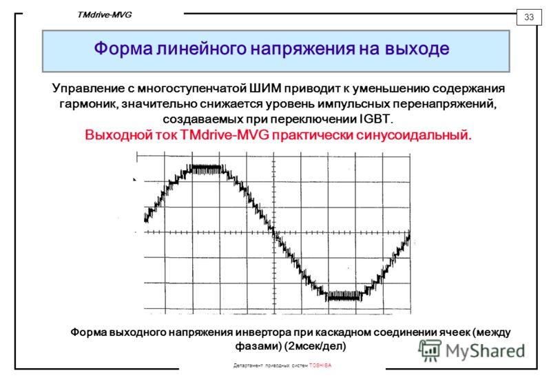 Департамент приводных систем TOSHIBA 33 TMdrive-MVG Форма линейного напряжения на выходе Управление с многоступенчатой ШИМ приводит к уменьшению содержания гармоник, значительно снижается уровень импульсных перенапряжений, создаваемых при переключени