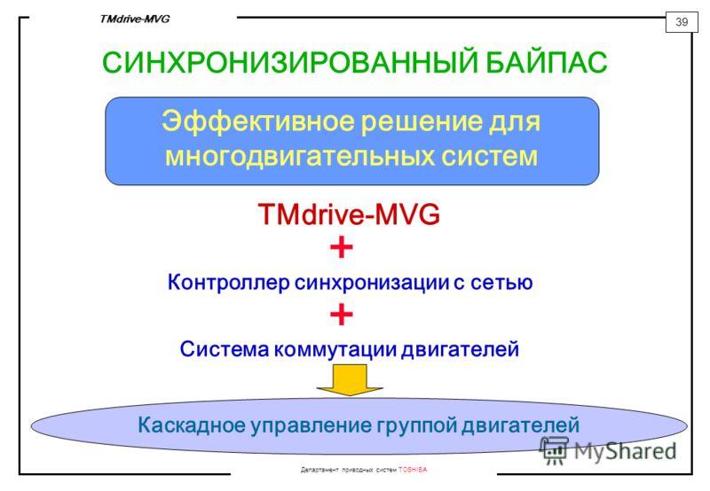 Департамент приводных систем TOSHIBA 39 TMdrive-MVG СИНХРОНИЗИРОВАННЫЙ БАЙПАС Эффективное решение для многодвигательных систем TMdrive-MVG Контроллер синхронизации с сетью Система коммутации двигателей + + Каскадное управление группой двигателей