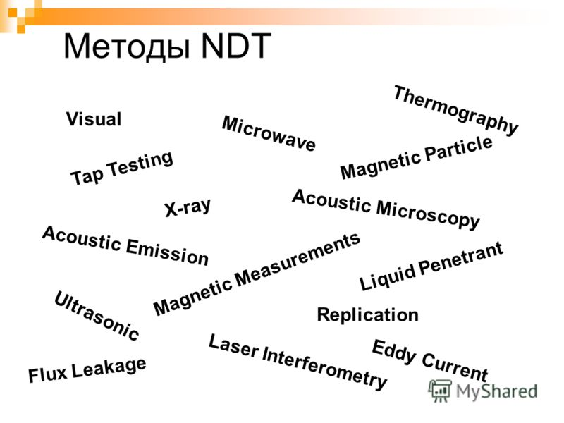 Методы NDT Visual Liquid Penetrant Magnetic Particle Eddy Current Ultrasonic X-ray Microwave Acoustic Emission Thermography Laser Interferometry Replication Flux Leakage Acoustic Microscopy Magnetic Measurements Tap Testing
