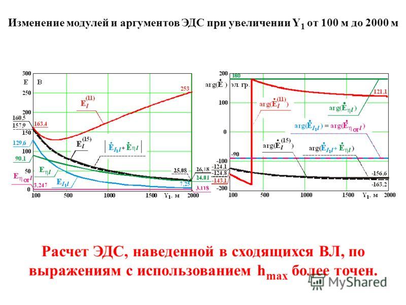 Изменение модулей и аргументов ЭДС при увеличении Y 1 от 100 м до 2000 м Расчет ЭДС, наведенной в сходящихся ВЛ, по выражениям с использованием h max более точен.