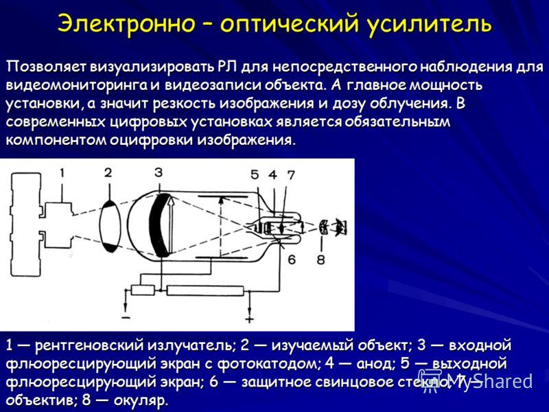 Электронно – оптический усилитель 1 рентгеновский излучатель; 2 изучаемый объект; 3 входной флюоресцирующий экран с фотокатодом; 4 анод; 5 выходной флюоресцирующий экран; 6 защитное свинцовое стекло; 7 объектив; 8 окуляр. Позволяет визуализировать РЛ