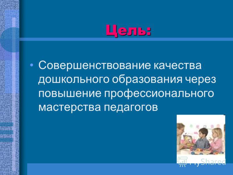 Цель: Совершенствование качества дошкольного образования через повышение профессионального мастерства педагогов