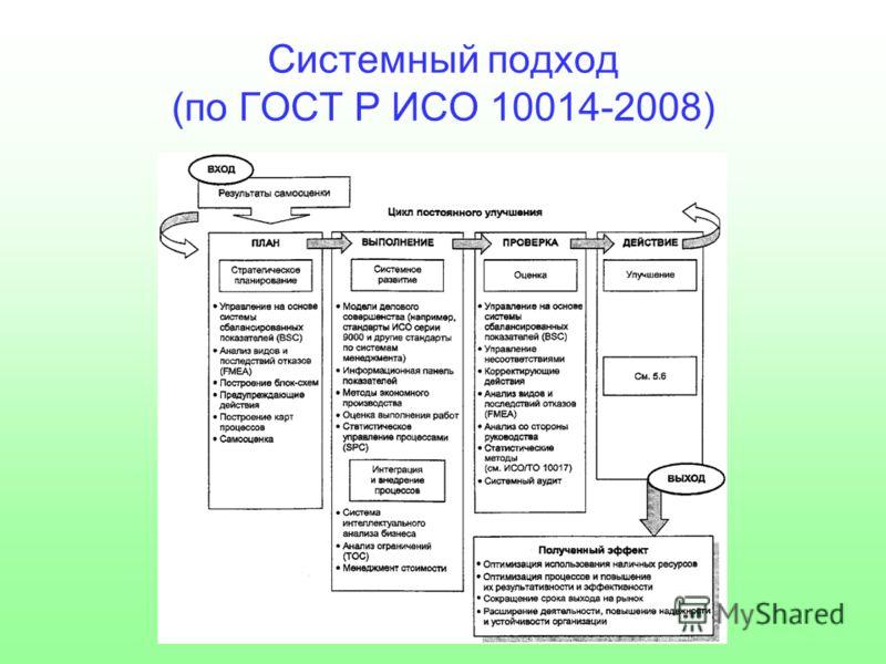 Системный подход (по ГОСТ Р ИСО 10014-2008)