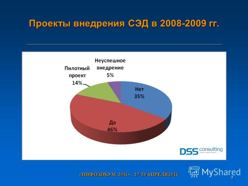 Проекты внедрения СЭД в 2008-2009 гг. 3 «ИНФОДОКУМ 2011», 27-29 АПРЕЛЯ 2011