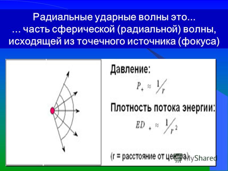 Радиальные ударные волны это...... часть сферической (радиальной) волны, исходящей из точечного источника (фокуса)