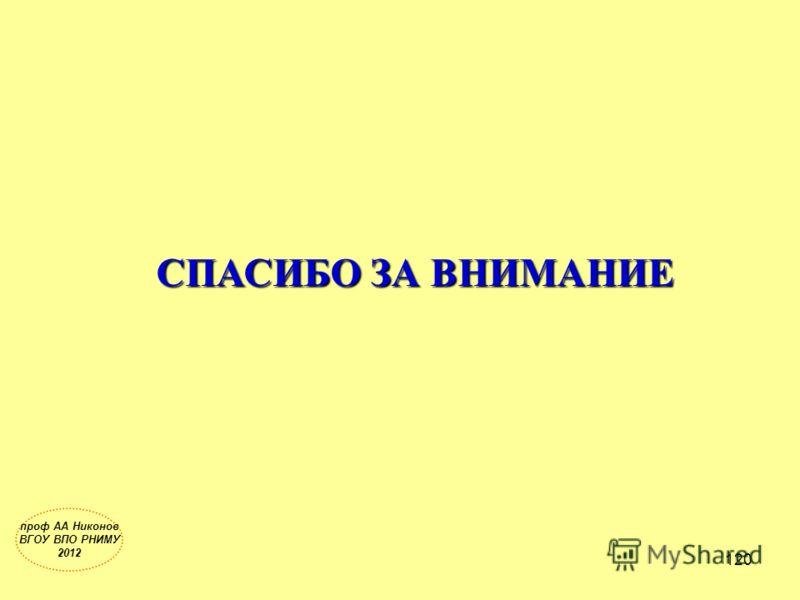 СПАСИБО ЗА ВНИМАНИЕ проф АА Никонов ВГОУ ВПО РНИМУ 2012 120