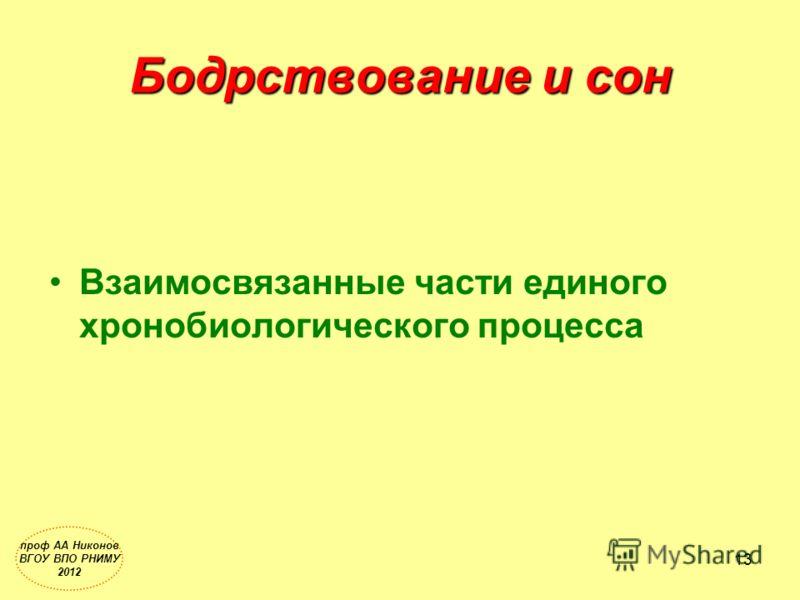 Бодрствование и сон Взаимосвязанные части единого хронобиологического процесса проф АА Никонов ВГОУ ВПО РНИМУ 2012 13