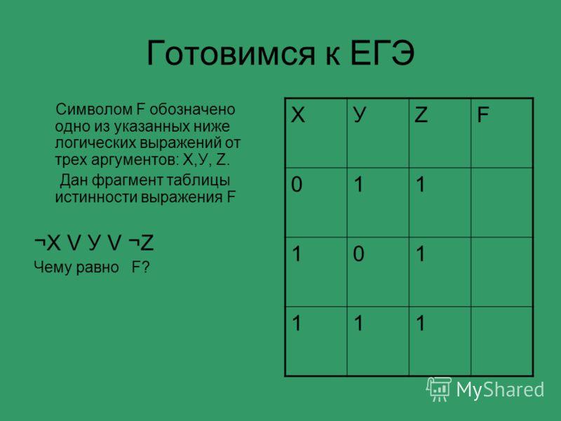 Готовимся к ЕГЭ Символом F обозначено одно из указанных ниже логических выражений от трех аргументов: Х,У, Z. Дан фрагмент таблицы истинности выражения F ¬Х V У V ¬Z Чему равно F? ХУZF 011 101 111