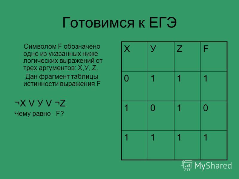 Готовимся к ЕГЭ Символом F обозначено одно из указанных ниже логических выражений от трех аргументов: Х,У, Z. Дан фрагмент таблицы истинности выражения F ¬Х V У V ¬Z Чему равно F? ХУZF 0111 1010 1111