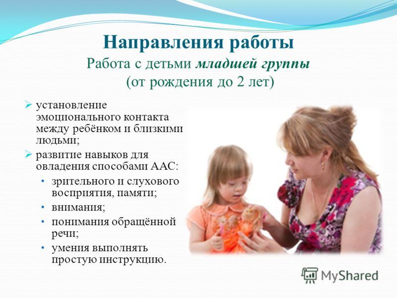 Направления работы Работа с детьми младшей группы (от рождения до 2 лет) установление эмоционального контакта между ребёнком и близкими людьми; развитие навыков для овладения способами ААС: зрительного и слухового восприятия, памяти; внимания; понима
