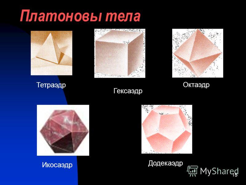 14 Платон Платоновыми телами называются правильные однородные выпуклые многогранники, то есть выпуклые многогранники, все грани и углы которых равны, причем грани - правильные многоугольники. Платоновы тела - трехмерный аналог плоских правильных мног