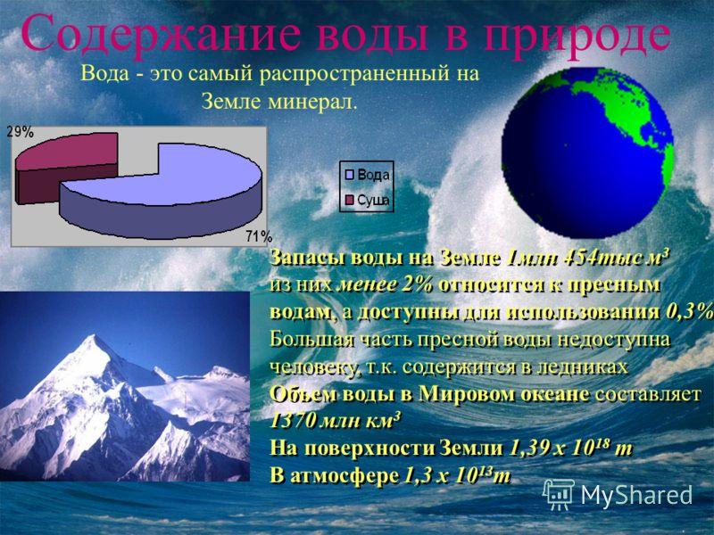 Вода – единственное вещество, которое встречается на Земле во всех трех агрегатных состояниях Твердый лед можно увидеть и в виде снежинок, и в виде инея Жидкой водой наполнен Мировой океан, поверхностные воды суши и подземные воды Водяной пар входит