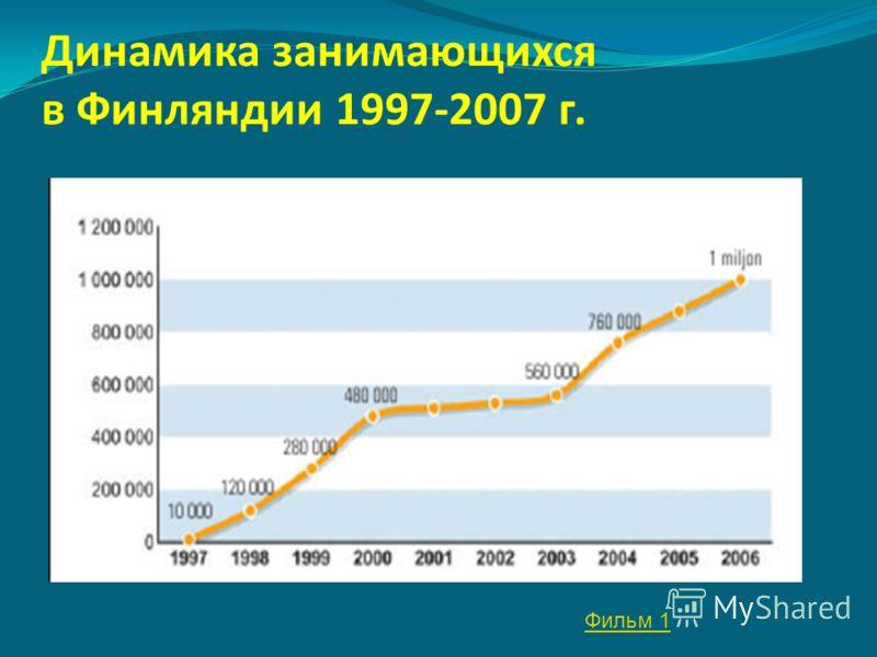 Динамика занимающихся в Финляндии 1997-2007 г. Фильм 1