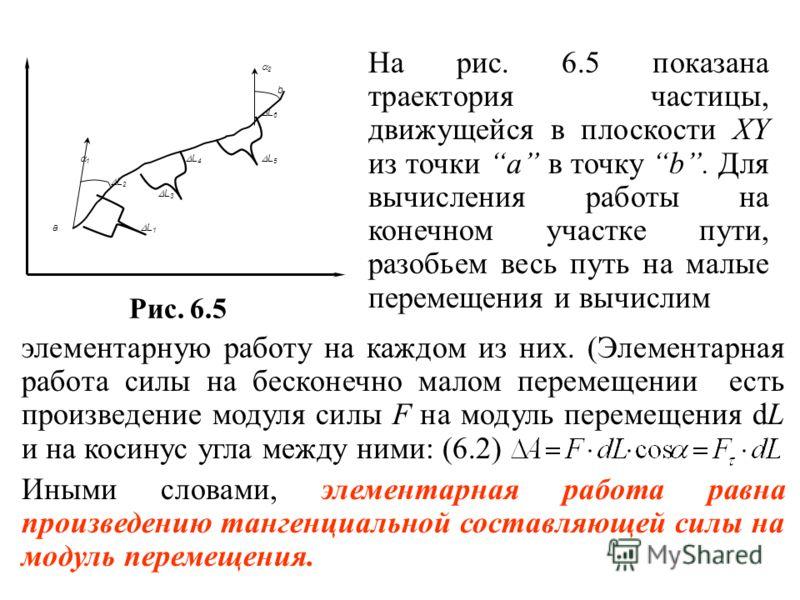 На рис. 6.5 показана траектория частицы, движущейся в плоскости XY из точки а в точку b. Для вычисления работы на конечном участке пути, разобьем весь путь на малые перемещения и вычислим L 1 2 L 3 L 5 L 6 L 2 Рис. 6.5 1 a b L 4 элементарную работу н