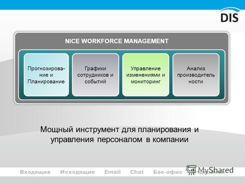 Прогнозирова- ние и Планирование Графики сотрудников и событий Анализ производитель ности Управление изменениями и мониторинг NICE WORKFORCE MANAGEMENT Мощный инструмент для планирования и управления персоналом в компании Входящие Исходящие Email Cha