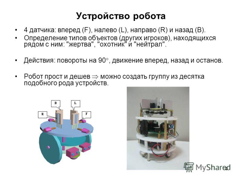 4 Устройство робота 4 датчика: вперед (F), налево (L), направо (R) и назад (B). Определение типов объектов (других игроков), находящихся рядом с ним: