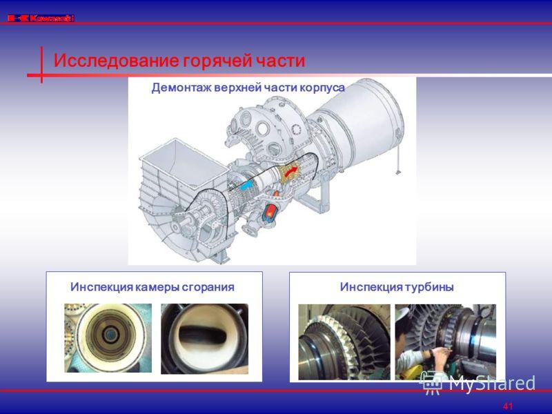 41 Исследование горячей части Демонтаж верхней части корпуса Инспекция турбины Инспекция камеры сгорания
