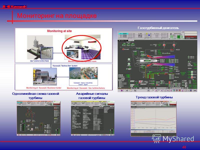 48 Мониторинг на площадке Газотурбинный двигатель Тренд газовой турбины Однолинейная схема газовой турбины Аварийные сигналы газовой турбины