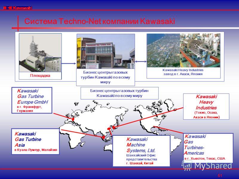 51 Система Techno-Net компании Kawasaki Площадка Kawasaki Heavy Industries завод в г. Акаси, Япония Бизнес центры газовых турбин Kawasaki по всему миру Kawasaki Gas Turbine Europe GmbH в г. Франкфурт, Германия Kawasaki Gas Turbine Asia в Куала-Лумпур