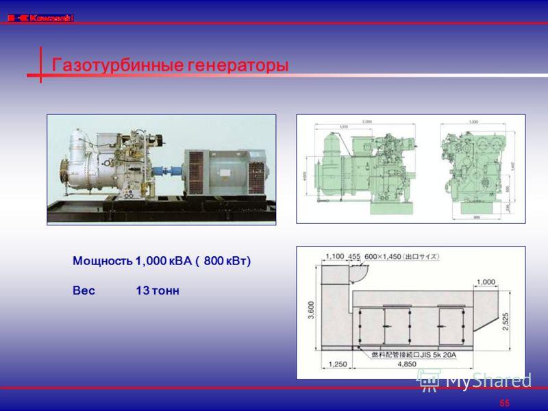 55 Газотурбинные генераторы Мощность 1,000 кВА800 кВт) Вес 13 тонн