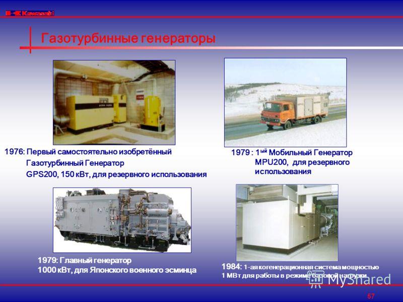 57 1976: Первый самостоятельно изобретённый Газотурбинный Генератор GPS200, 150 кВт, для резервного использования Газотурбинные генераторы 1979 : 1 ый Мобильный Генератор MPU200, для резервного использования 1979: Главный генератор 1000 кВт, для Япон