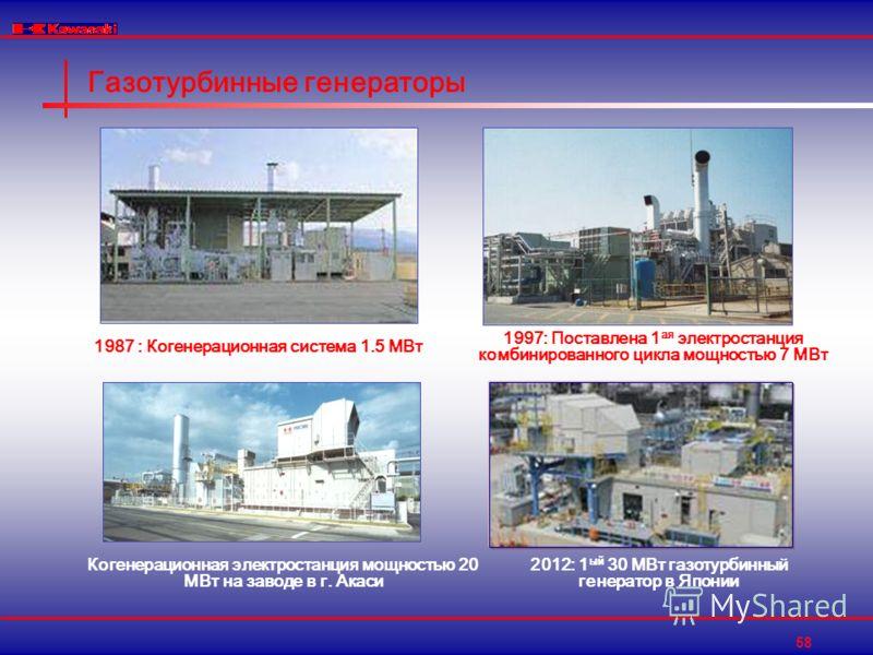 58 1987 : Когенерационная система 1.5 МВт 1997: Поставлена 1 ая электростанция комбинированного цикла мощностью 7 МВт Газотурбинные генераторы Когенерационная электростанция мощностью 20 МВт на заводе в г. Акаси 2012: 1 ый 30 МВт газотурбинный генера