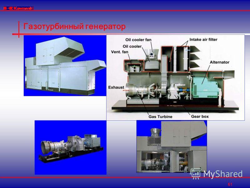 61 Газотурбинный генератор