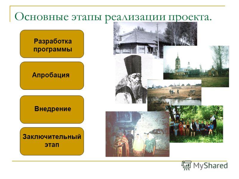 Основные этапы реализации проекта. Разработка программы Апробация Внедрение Заключительный этап
