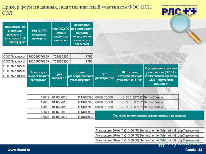 www.rlsnet.ru Слайд: 33 Пример формата данных, подготавливаемый участником ФОС НСИ СОЛ